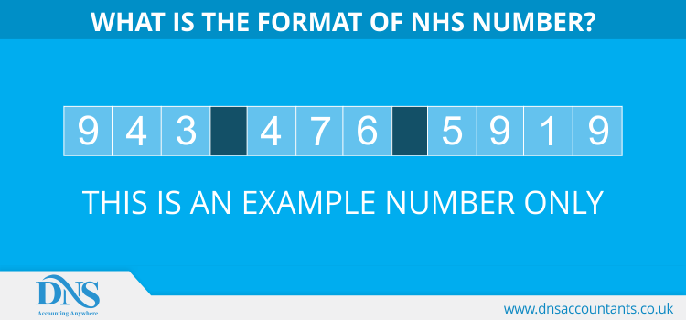 What is the format of NHS Number?