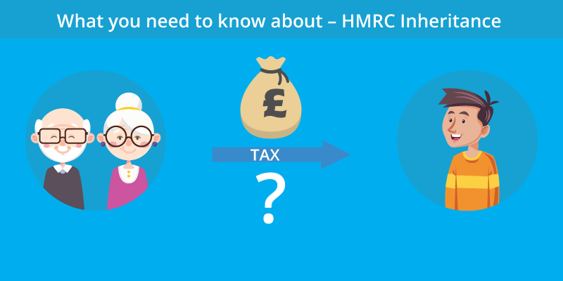 What you need to know about – HMRC Inheritance Tax