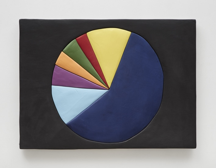 "Pie Graph, 2014, Medite, aqua resin, casein and acrylic, 19.5"" H x 27"" W (49.53 cm H x 68.58 cm W, Photo credit: Chris Austin"