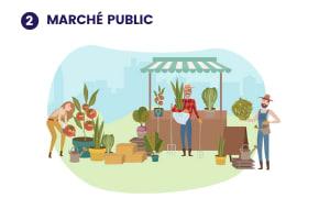 Illustration de ce à quoi pourrait ressembler le projet 2- Marché public
