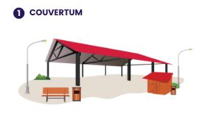 Illustration de ce à quoi pourrait ressembler le projet 1- Couvertum