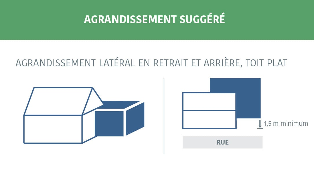 Agrandissement 5