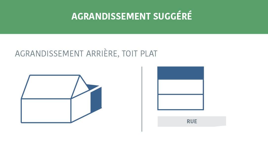 Agrandissement 3