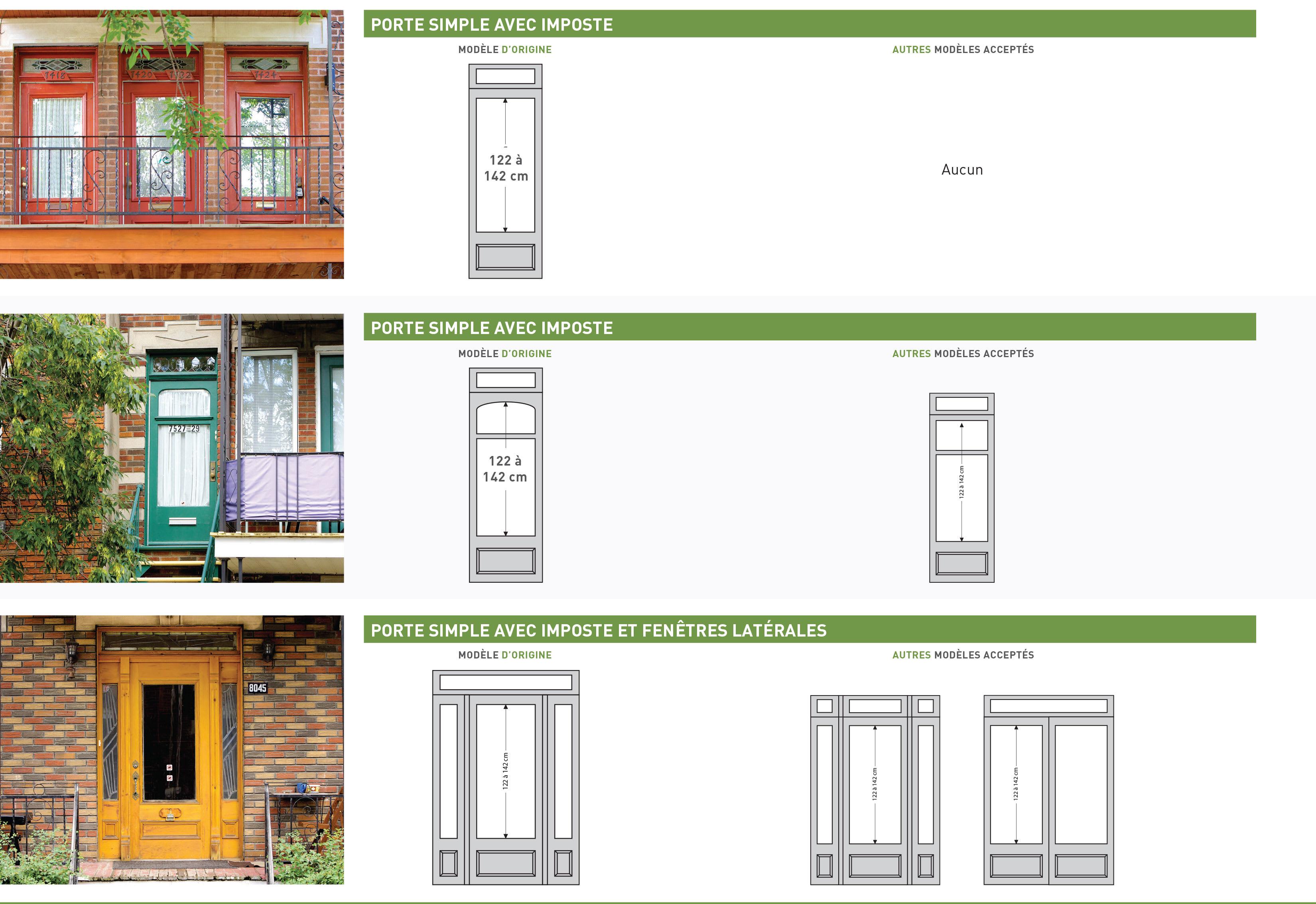 Types de portes et fenêtres patrimoniales