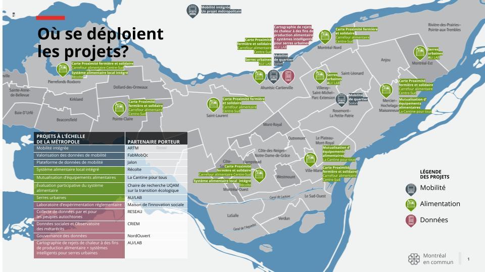 Carte des projets de Montréal en commun