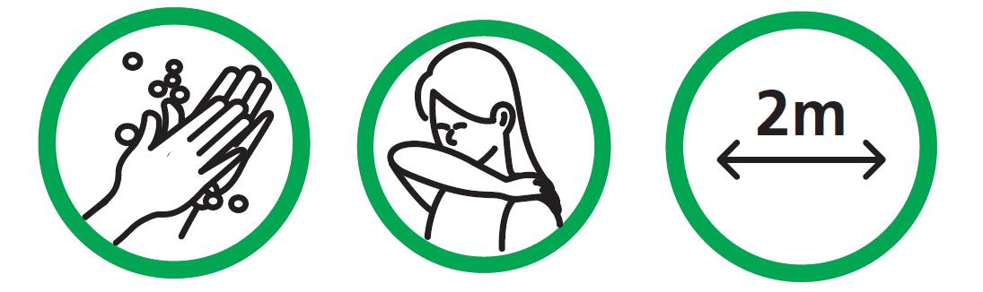 Icônes illustrant les consignes de bases, c'est-à-dire de se laver les mains, de tousser dans son coude et de garder une distance de 2 m.