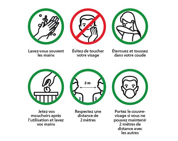 6 consignes qu'il importe de respecter pour se protéger en cette période de pandémie de Covid-19.