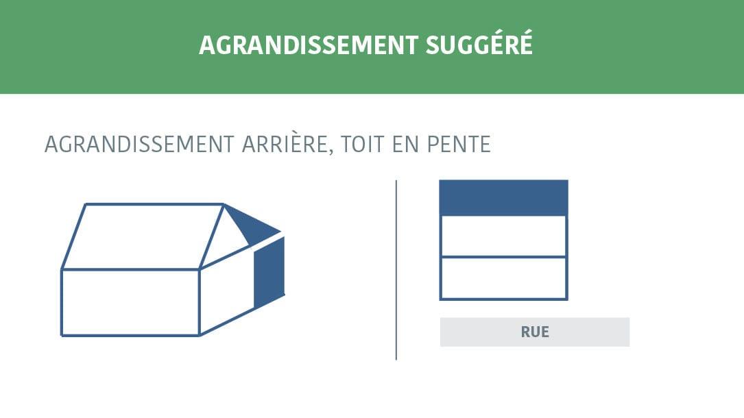 Agrandissement 4