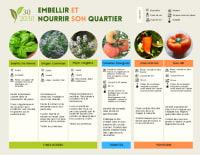 Feuillet - distribution de végétaux - printemps 2021