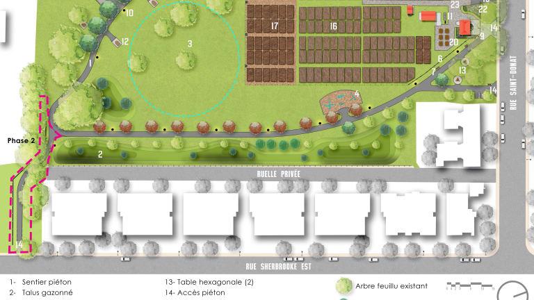Plan du nouveau parc et jardin communautaire Dupéré