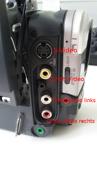 Anschlüsse eines Hi8-Camcorders