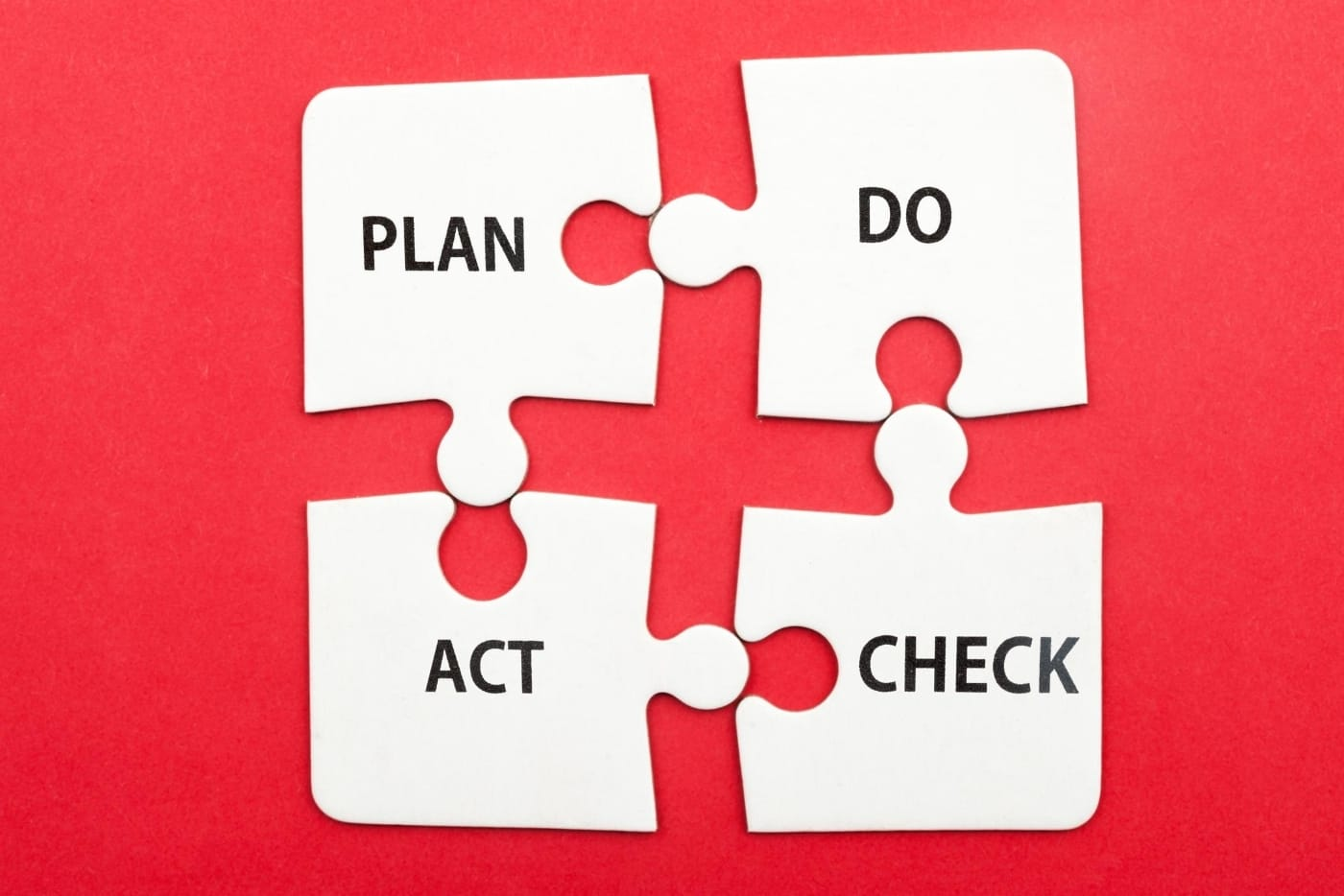 How businesses benefit from Workflow Process Mapping