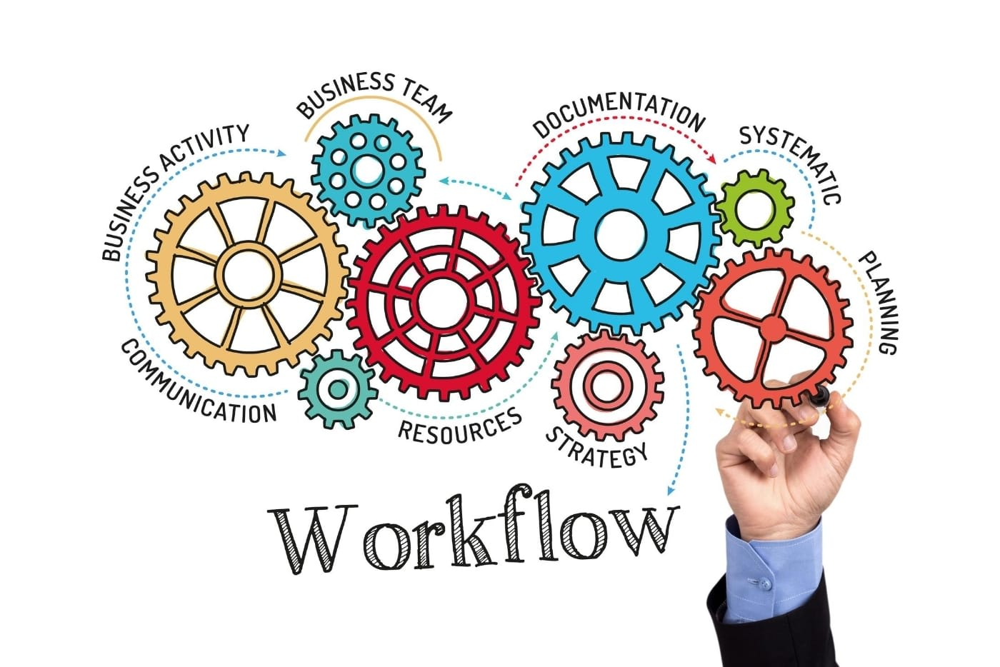 What is a Workflow Engine and why is important for business