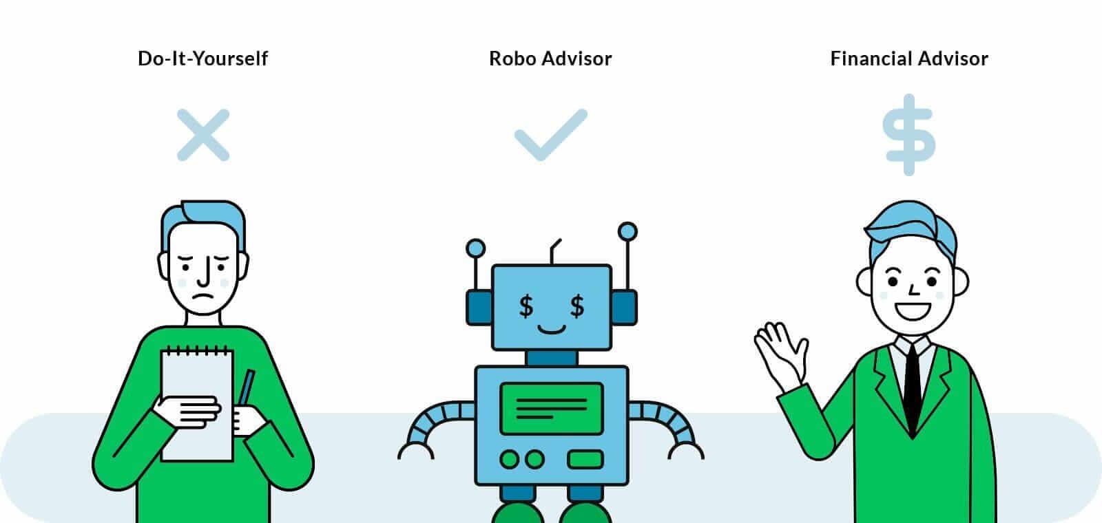 robo advisor engine