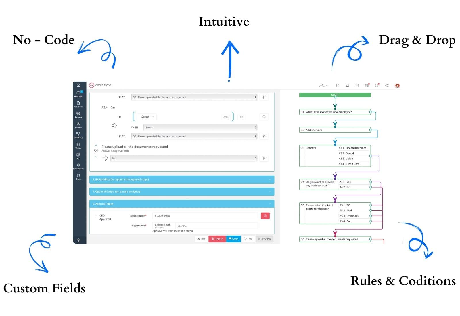 Workflow automation engine