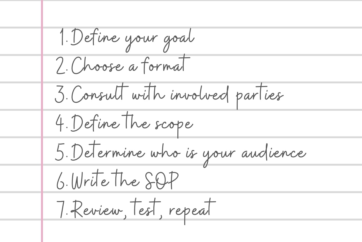 Steps to write an SOP