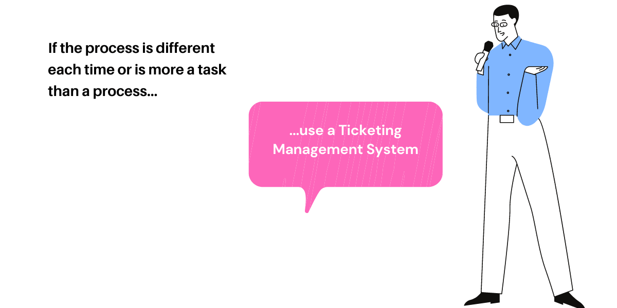 When to use a Ticketing System? 1