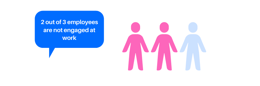 Employee engagement at work