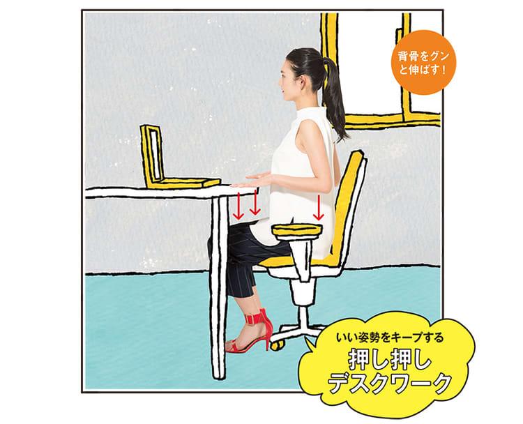 VOCE7月号,くびれ,腹筋,エクササイズ,押し押しデスクワーク,