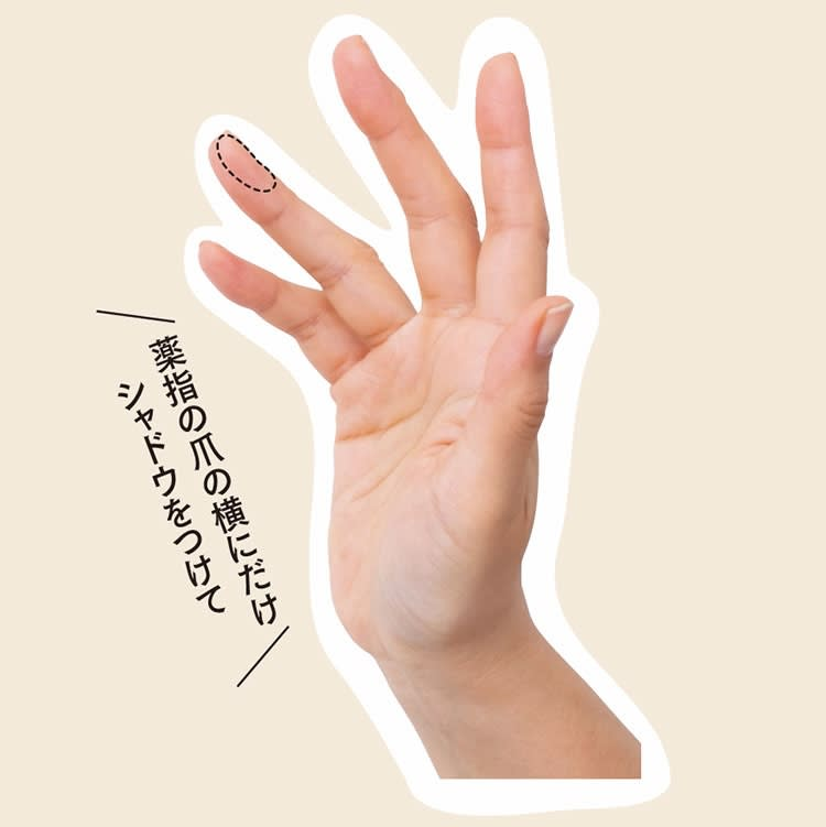 長井流 基本の手ワザ/シャドウの側面塗り