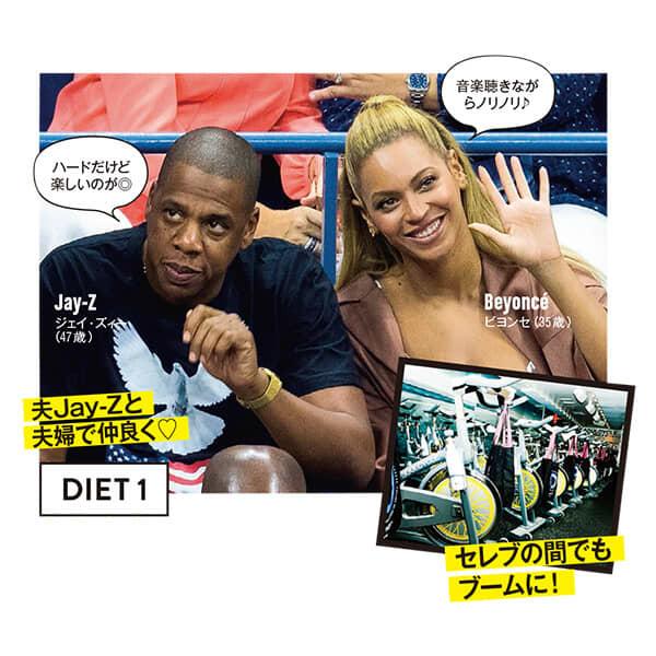 ビヨンセ,Jay-Z