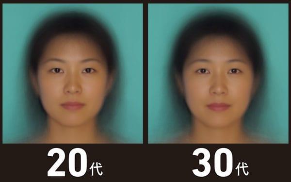 平均顔 20代、30代