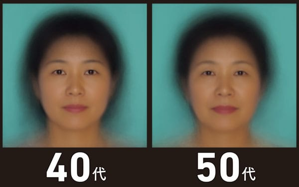 平均顔 40代、50代
