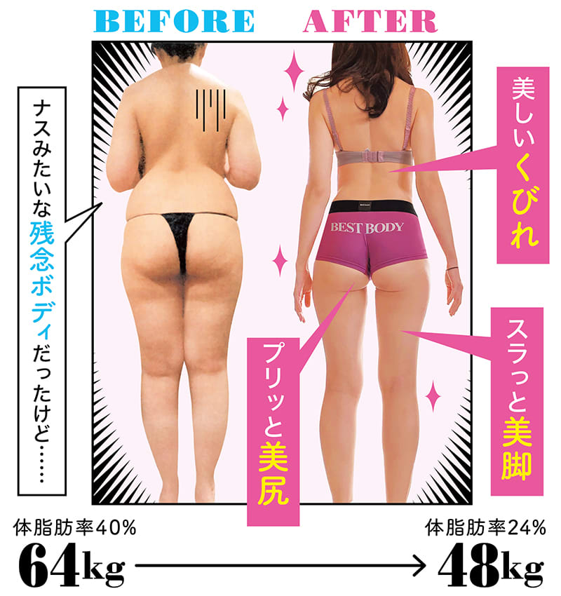 【BEFORE】ナスみたいな残念ボディだったけど…… →【AFTER】美しいくびれ・プリッと美尻・スラっと美脚/【BEFORE】体脂肪率40%・64kg→【AFTER】体脂肪率24%・48kg