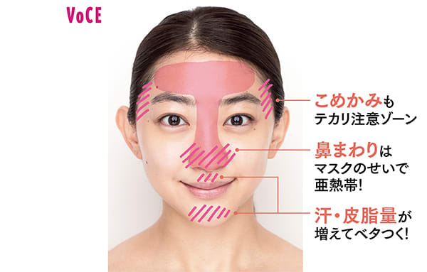 こめかみもテカリ注意ゾーン/鼻まわりはマスクのせいで亜熱帯!/汗・皮脂量が増えてベタつく!
