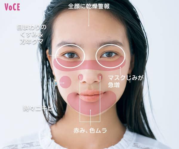 新井舞良、全顔に乾燥警報、目まわりのくすみ&万年クマ、マスクじみが急増、赤み、色ムラ、時々ニキビ