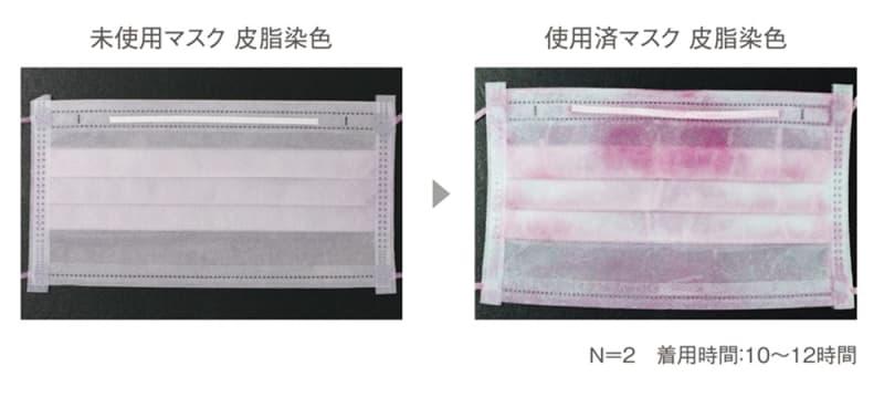 未使用マスク 皮脂染色▶使用済みマスク 皮脂染色/N=2 着用時間:10〜12時間