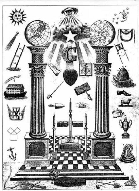 The True Masonic Chart, or Hieroglyphic