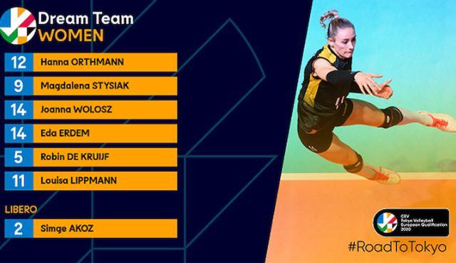 Louisa Lippmann und Hanna Orthmann im CEV Dream Team - Grafik: CEV