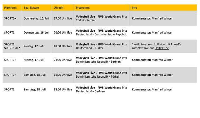 Der FIVB World Grand Prix der Frauen aus Stuttgart ab Donnerstag täglich live auf SPORT1 und SPORT1+ - TV Sendetermine FIVB World Grand Prix der Frauen