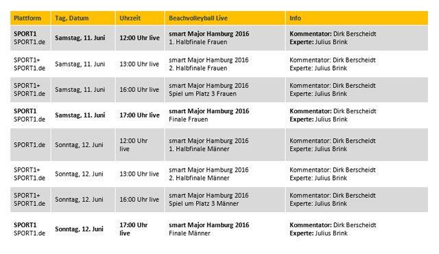 Das smart Major aus Hamburg am Samstag und Sonntag jeweils live ab 12:00 Uhr auf SPORT1, SPORT1+ und SPORT1.de  - Sport1