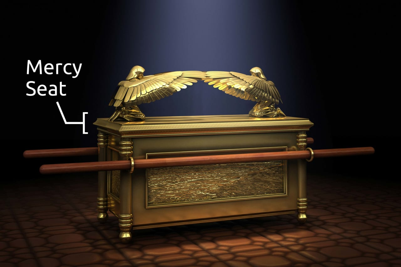 What is the mercy seat? | Bibleinfo.com