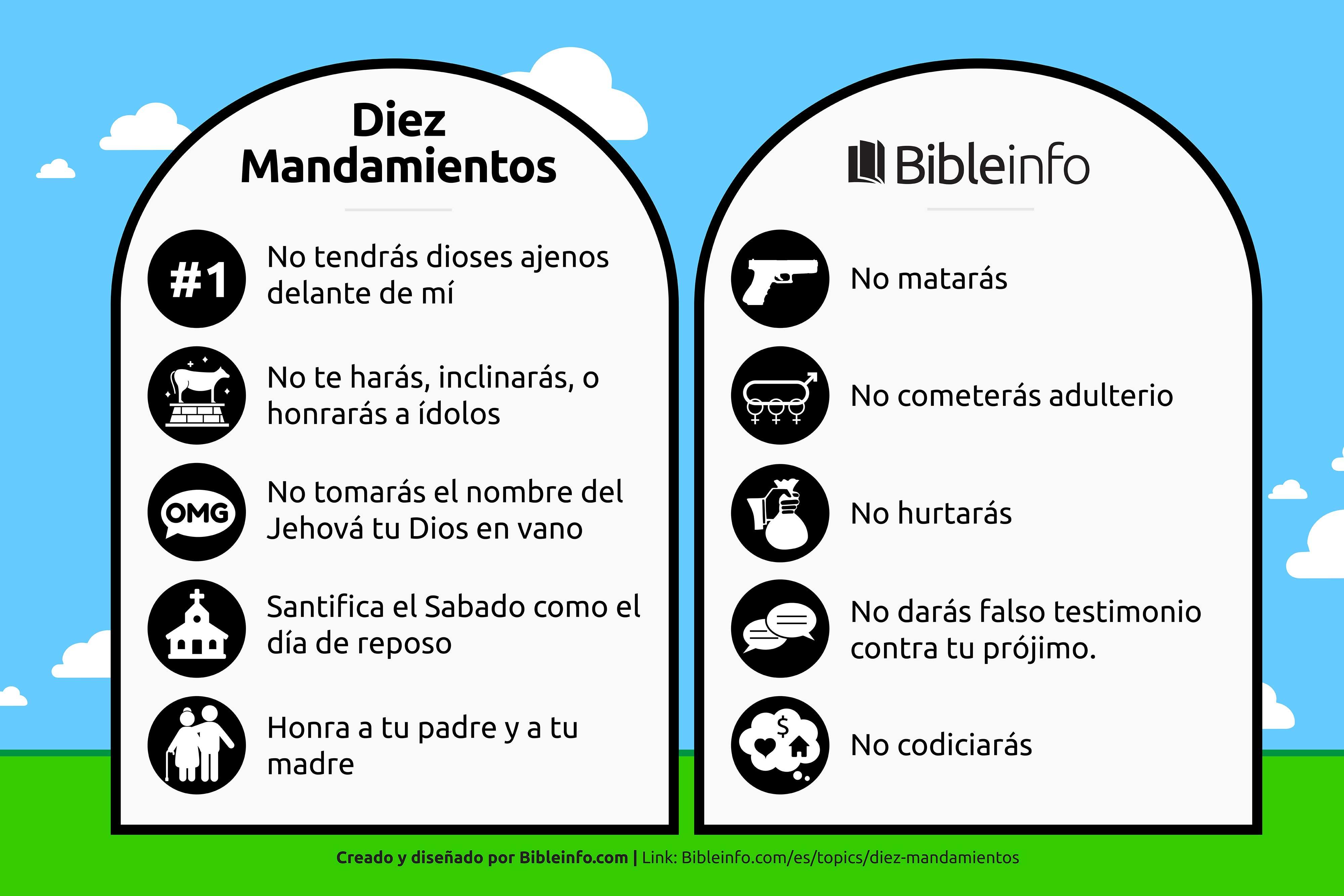 10 commandments: icons
