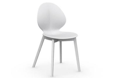 basil white white Product configure