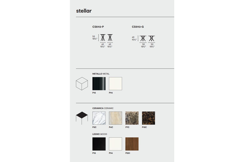 Stellar Side Schematic.png Stellar%20Schematic.png