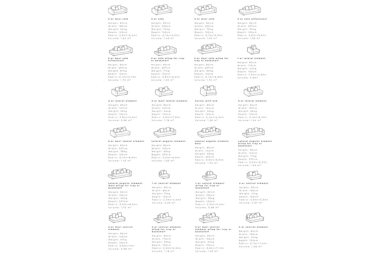 Loman new spec sheet 3 Loman new spec sheet 3.jpg Loman sofa spec sheet