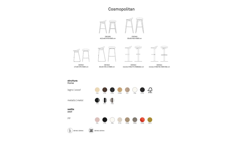 cosmopolitan schematic cosmopolitan schematic.png cosmopolitan STOOL CONNUBIA schematic
