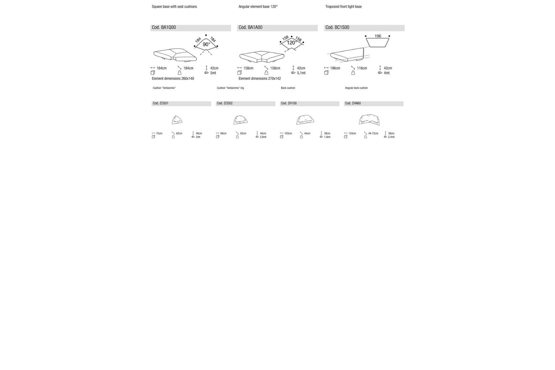 Papilo spec sheet 5 Papilo spec sheet 5.jpg Papilo schematics