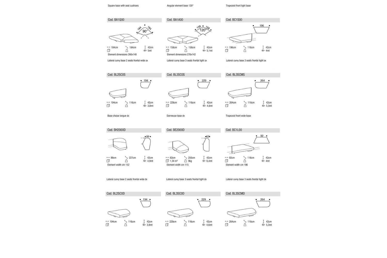 Papilo spec sheet 3 Papilo spec sheet 3.jpg Papilo schematics