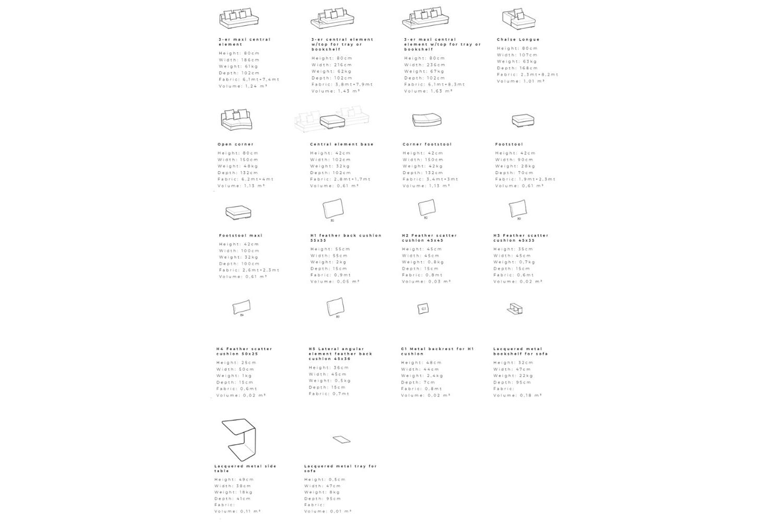 Loman new spec sheet 4 Loman new spec sheet 4.jpg Loman sofa spec sheet