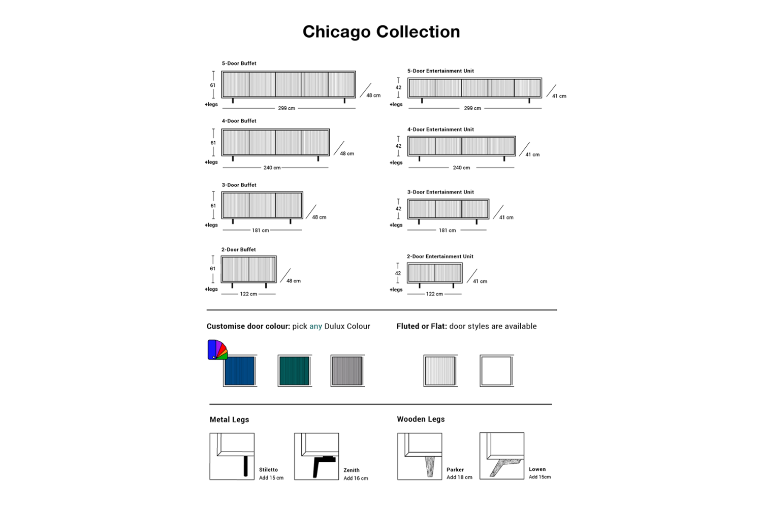 CHICAGO Schematics 2019 150px FA3 01 CHICAGO_Schematics_2019_150px_FA3-01.png