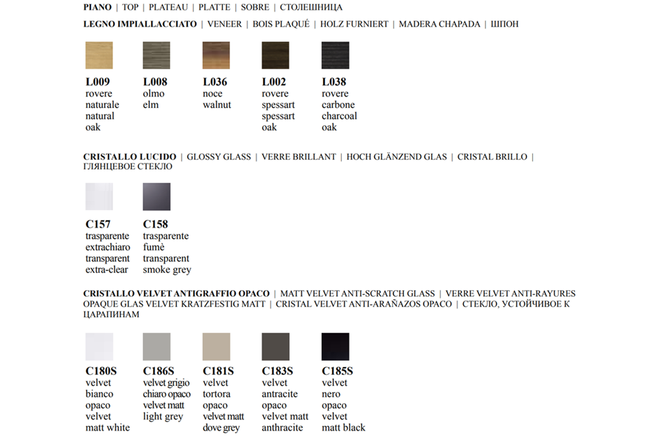 Artistico Options.png Artistico%20Top%20Options.png