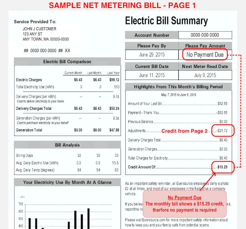 Solar Bills Explained Vivint Solar Blog