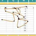 Data Analysis: Take It to the MAX()