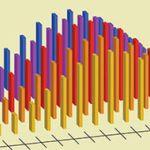 Data Analysis: Visualization and Dashboard Design
