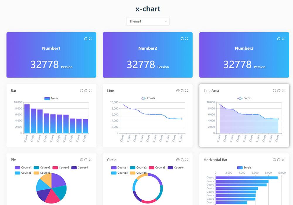 x-chart - Vue js Projects